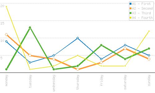 graph_0.2.0
